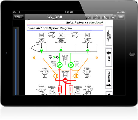 Training Manuals App - iPad, iPhone, Android